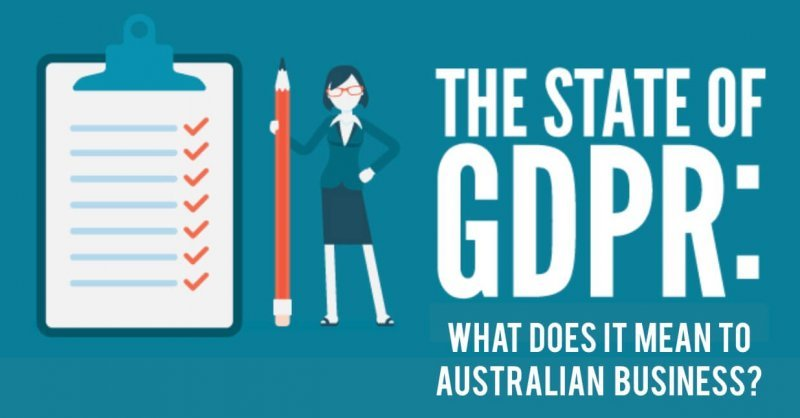 The GDPR Effect on Australian Businesses